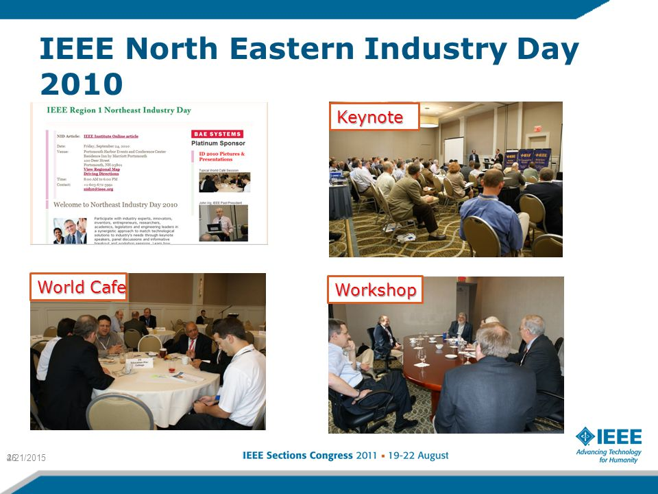 IEEE North Eastern Industry Day 2010 4/21/201526 World Cafe Keynote Workshop