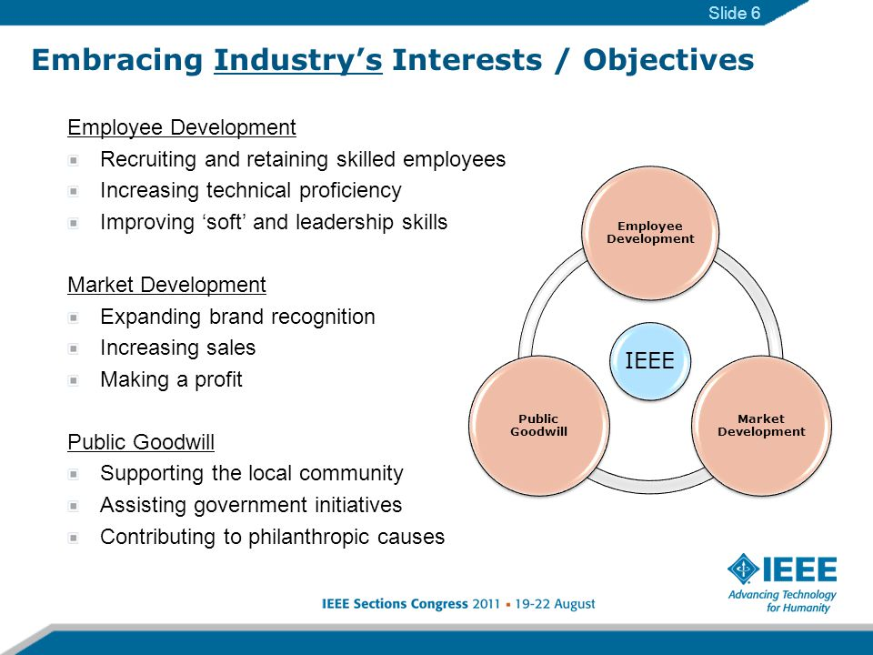 Embracing Industry's Interests / Objectives Employee Development Recruiting and retaining skilled employees Increasing technical proficiency Improving 'soft' and leadership skills Market Development Expanding brand recognition Increasing sales Making a profit Public Goodwill Supporting the local community Assisting government initiatives Contributing to philanthropic causes Slide 6 IEEE Employee Development Market Development Public Goodwill