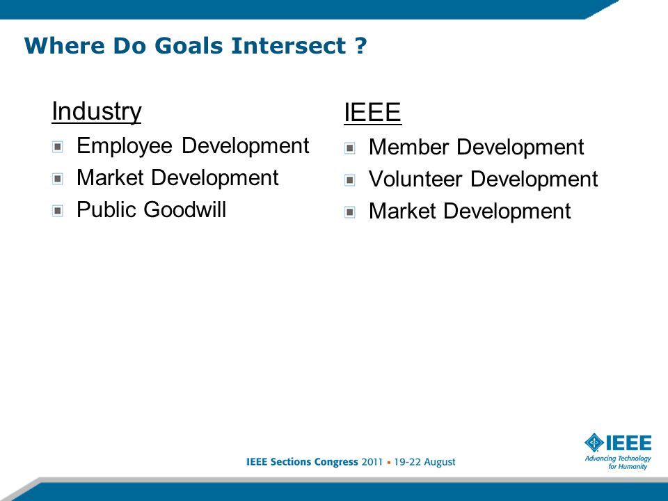 Industry Employee Development Market Development Public Goodwill IEEE Member Development Volunteer Development Market Development Where Do Goals Intersect