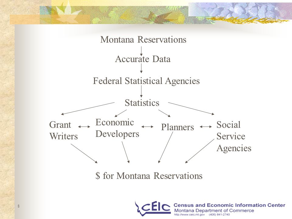 8 Montana Reservations Accurate Data Federal Statistical Agencies Statistics Grant Writers Planners Social Service Agencies Economic Developers $ for Montana Reservations