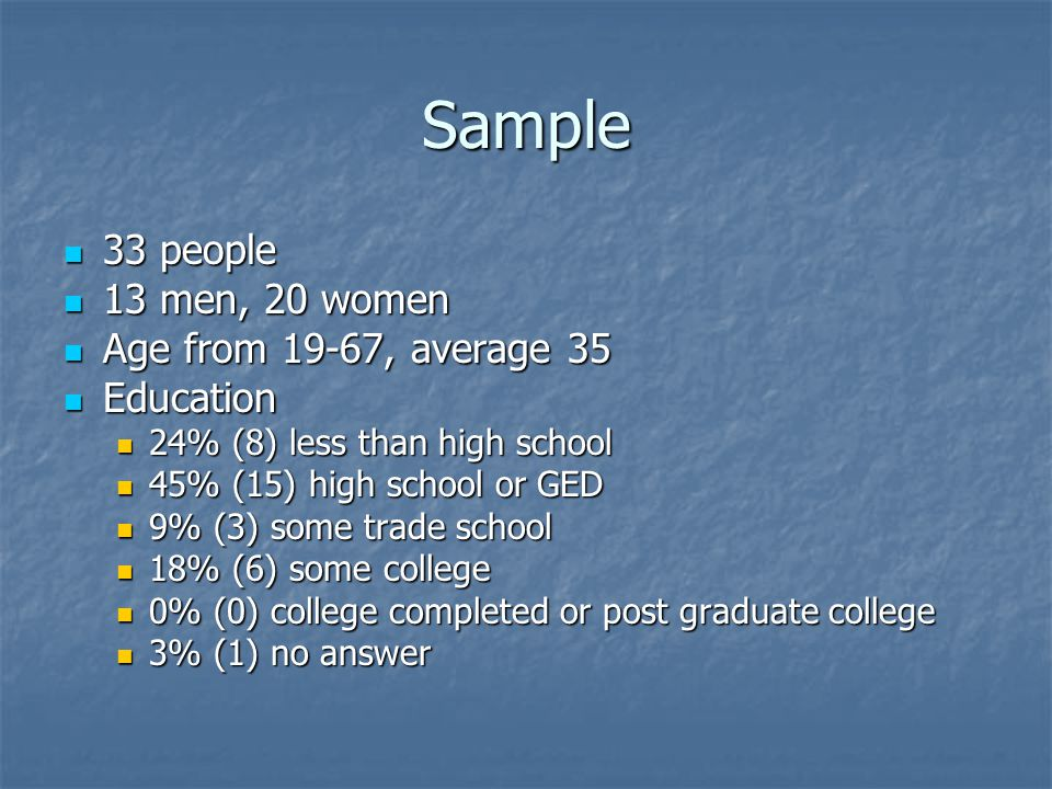Sample cont Race Race 36% (12) Caucasian 36% (12) Caucasian 21% (7) African-American 21% (7) African-American 21% (7) Latino 21% (7) Latino 15% (5) Multiracial 15% (5) Multiracial 0% (0) Asian/ Pacific Islander/ American Indian/ Alaska Native 0% (0) Asian/ Pacific Islander/ American Indian/ Alaska Native 6% (2) No answer 6% (2) No answer