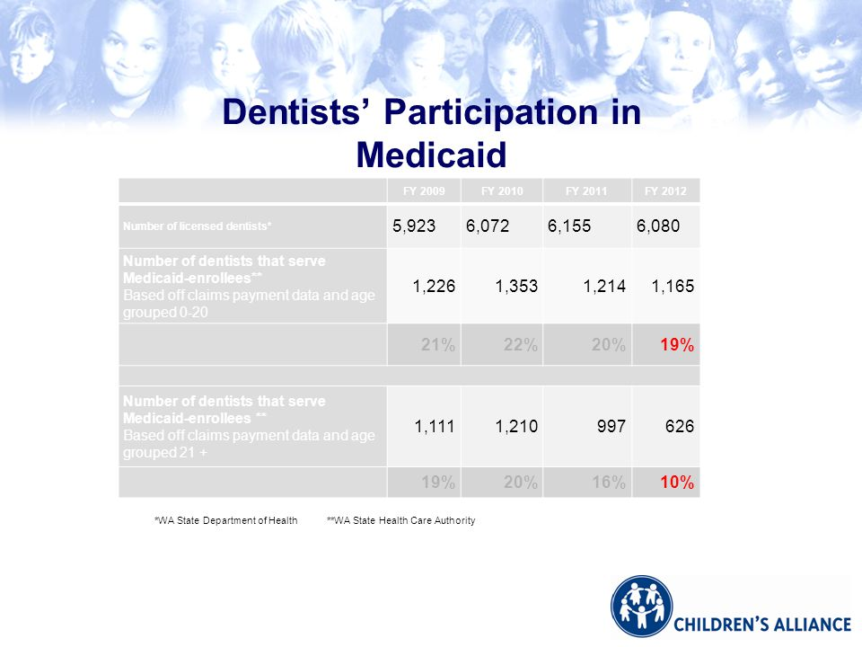 Increasing Access to Coverage Embedded Pediatric Dental Benefits offered in QHPs in the Exchange Oral Health Coverage and the Medicaid Expansion