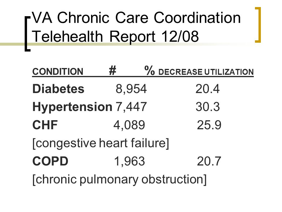 VA Chronic Care Coordination Telehealth Report 12/08 CONDITION # % DECREASE UTILIZATION Diabetes 8,954 20.4 Hypertension 7,447 30.3 CHF 4,089 25.9 [congestive heart failure] COPD 1,963 20.7 [chronic pulmonary obstruction]