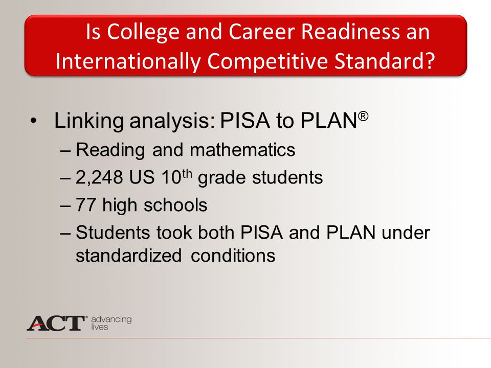 Linking analysis: PISA to PLAN ® –Reading and mathematics –2,248 US 10 th grade students –77 high schools –Students took both PISA and PLAN under stan