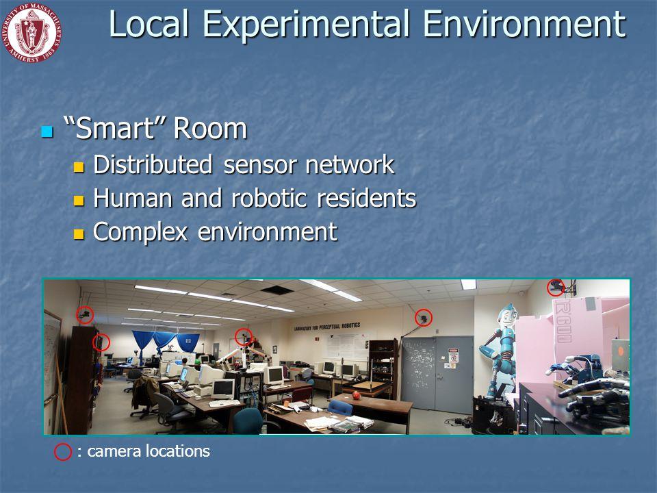 Local Experimental Environment Smart Room Smart Room Distributed sensor network Distributed sensor network Human and robotic residents Human and robotic residents Complex environment Complex environment : camera locations