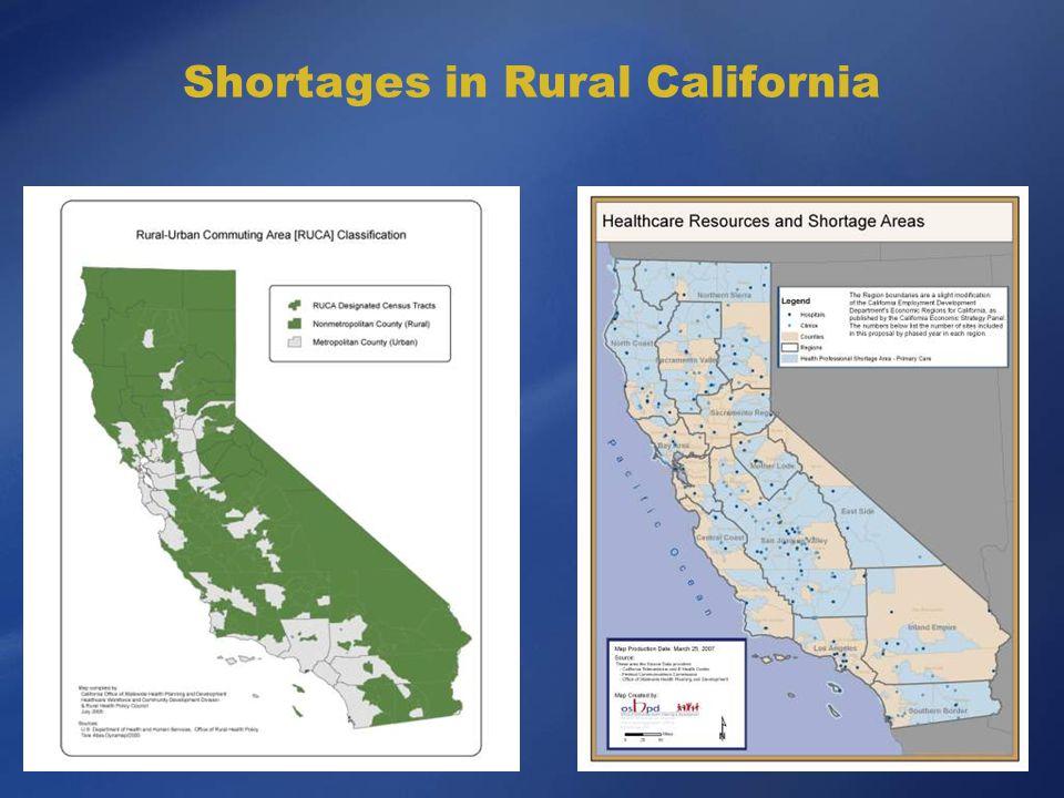 Shortages in Rural California