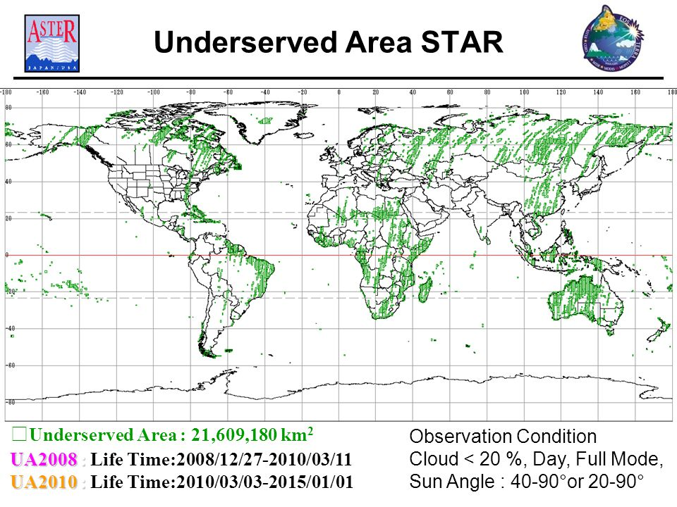 Underserved Area STAR Observation Condition Cloud < 20 %, Day, Full Mode, Sun Angle : 40-90°or 20-90° □ Underserved Area : 21,609,180 km 2 UA2008 : UA