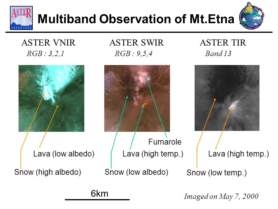 Multiband Observation of Mt.Etna 6km ASTER VNIR RGB : 3,2,1 ASTER SWIR RGB : 9,5,4 ASTER TIR Band 13 Snow (high albedo) Fumarole Lava (high temp.) Sno