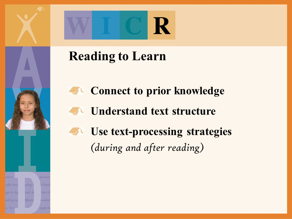 Reading to Learn Connect to prior knowledge Understand text structure Use text-processing strategies (during and after reading)