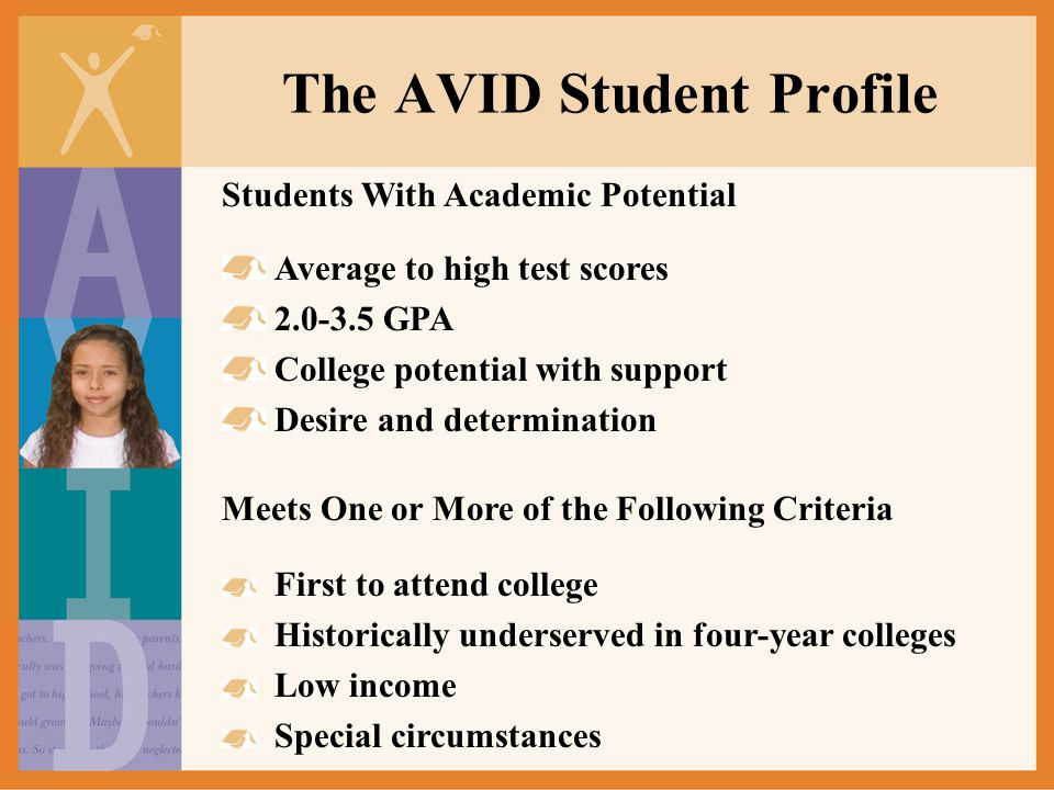 The AVID Student Profile Students With Academic Potential Average to high test scores 2.0-3.5 GPA College potential with support Desire and determinat