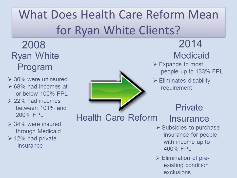 What Does Health Care Reform Mean for Ryan White Clients.
