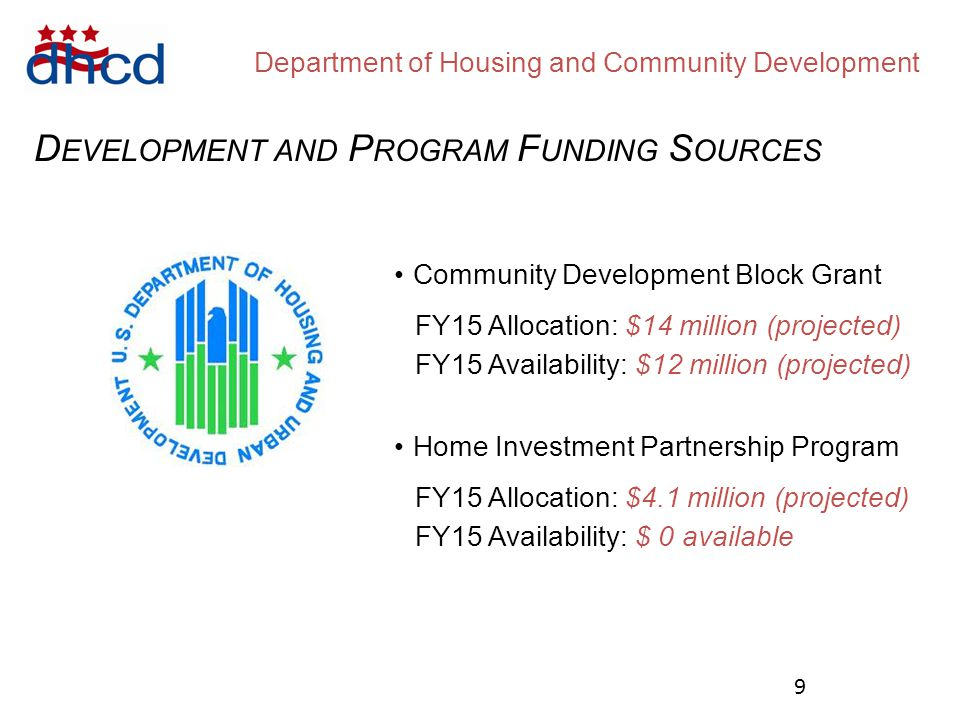 Department of Housing and Community Development D EVELOPMENT AND P ROGRAM F UNDING S OURCES 9% Low Income Housing Tax Credit FY14 Obligated: $1.47 million FY15 Availability: $4.09 million (est.) 10