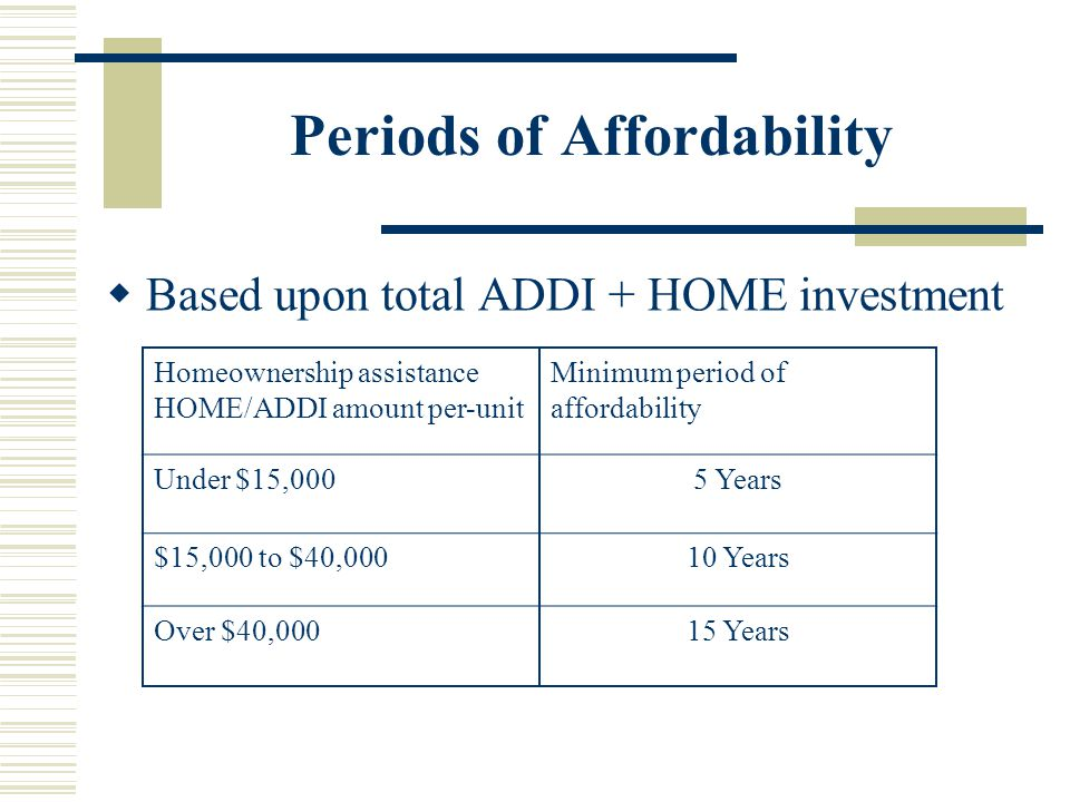 Periods of Affordability  Based upon total ADDI + HOME investment Homeownership assistance HOME/ADDI amount per-unit Minimum period of affordability Under $15,0005 Years $15,000 to $40,00010 Years Over $40,00015 Years