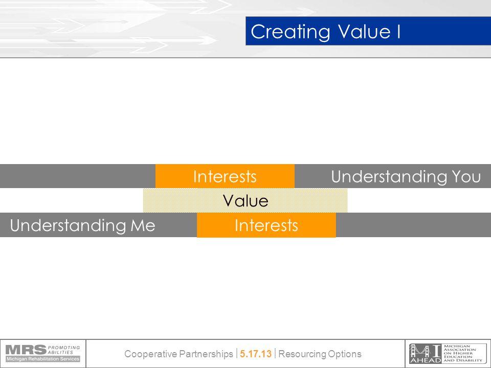 Creating Value I Understanding You Understanding Me Interests Value Cooperative Partnerships  5.17.13  Resourcing Options