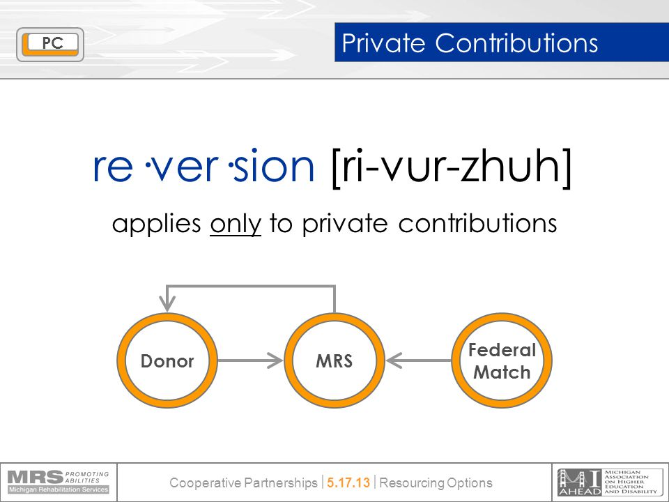 Private Contributions re·ver·sion [ri-vur-zhuh] applies only to private contributions PC Donor Federal Match MRS Cooperative Partnerships  5.17.13  Resourcing Options