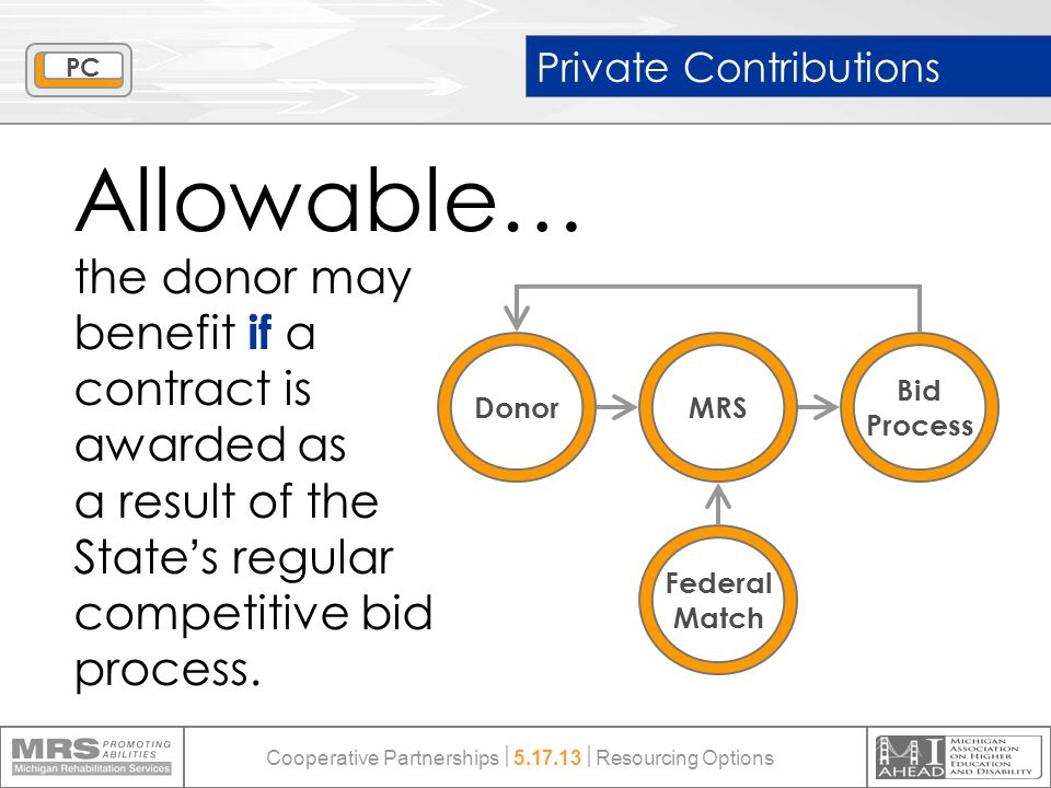 Private Contributions the donor may benefit if a contract is awarded as a result of the State ' s regular competitive bid process. DonorMRS Federal Ma
