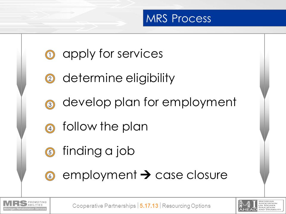 apply for services determine eligibility develop plan for employment follow the plan finding a job employment  case closure 6 5 4 3 2 1 MRS Process Cooperative Partnerships  5.17.13  Resourcing Options