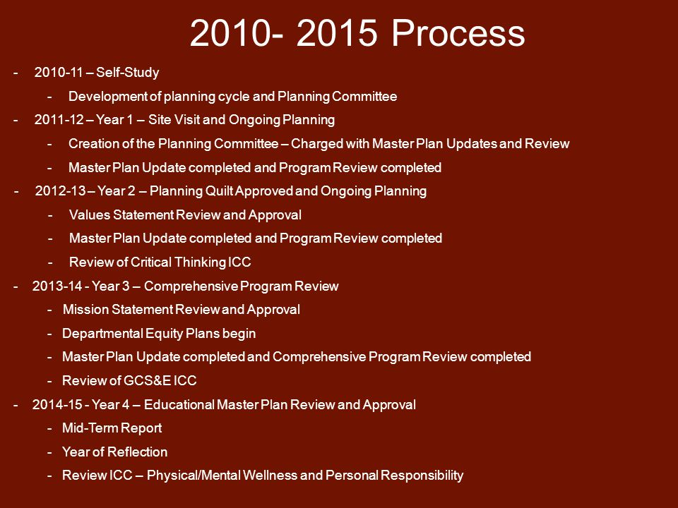 -2010-11 – Self-Study -Development of planning cycle and Planning Committee -2011-12 – Year 1 – Site Visit and Ongoing Planning -Creation of the Plann