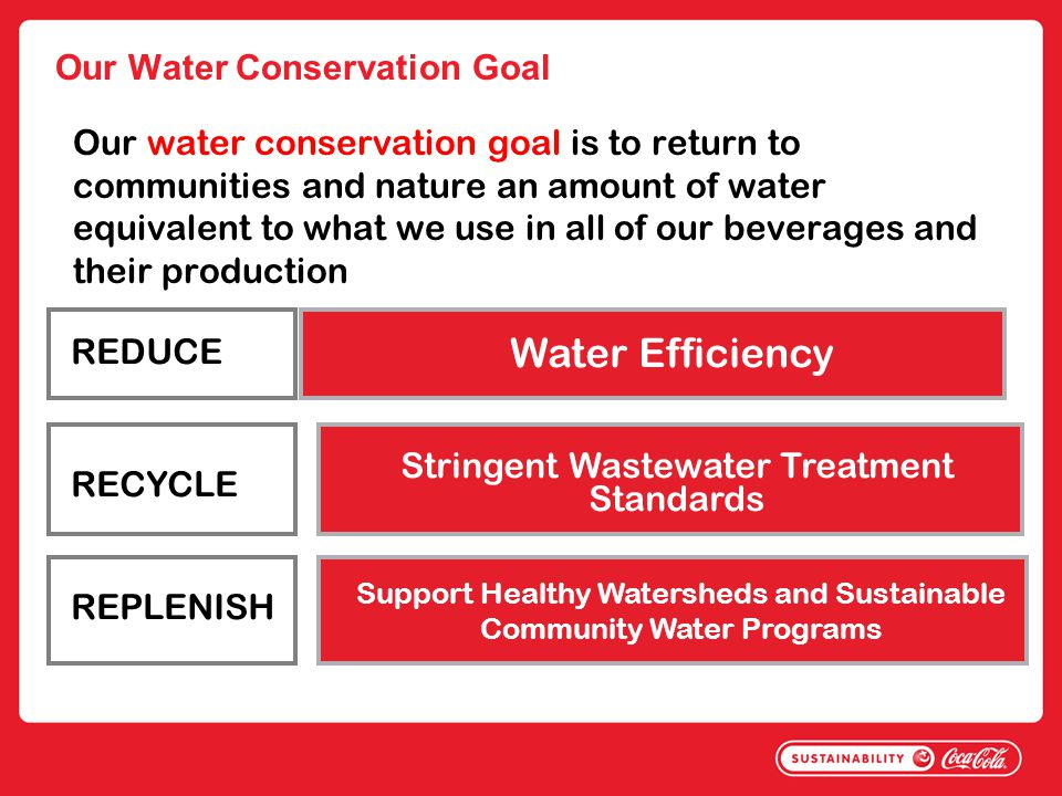 Our Water Conservation Goal Our water conservation goal is to return to communities and nature an amount of water equivalent to what we use in all of our beverages and their production Water Efficiency Support Healthy Watersheds and Sustainable Community Water Programs Stringent Wastewater Treatment Standards REDUCE REPLENISH RECYCLE
