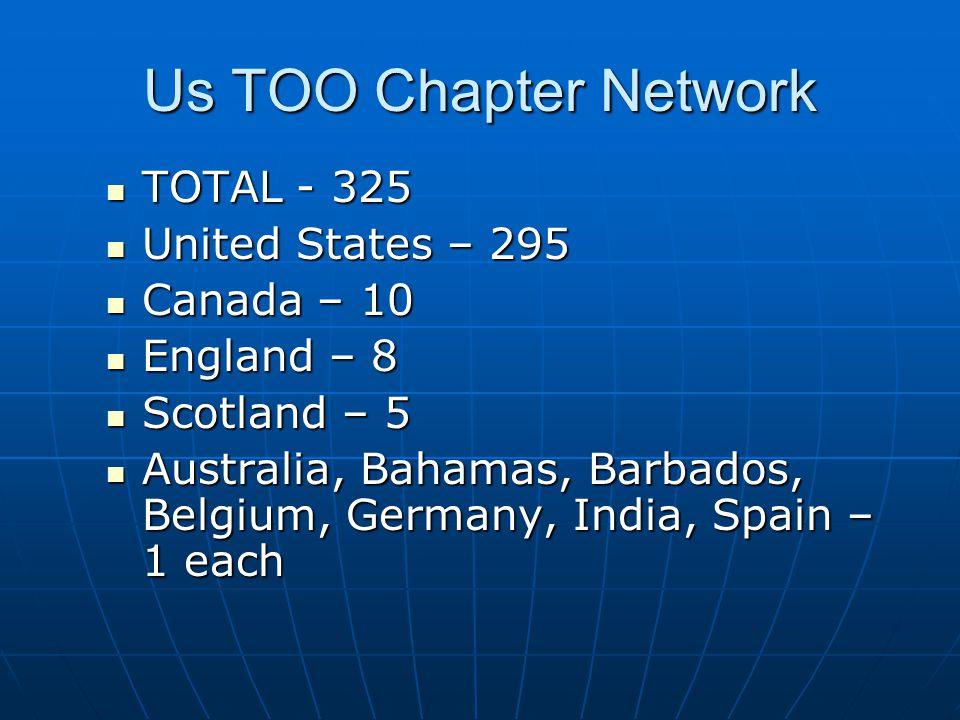 Us TOO Chapter Network TOTAL - 325 TOTAL - 325 United States – 295 United States – 295 Canada – 10 Canada – 10 England – 8 England – 8 Scotland – 5 Scotland – 5 Australia, Bahamas, Barbados, Belgium, Germany, India, Spain – 1 each Australia, Bahamas, Barbados, Belgium, Germany, India, Spain – 1 each
