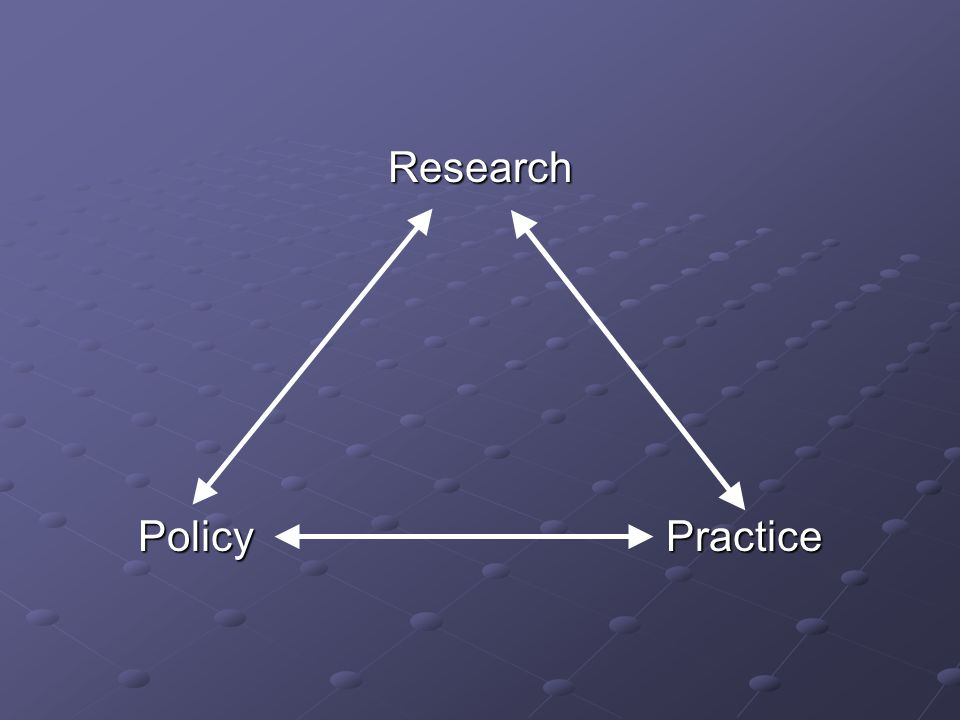 Research Policy Practice