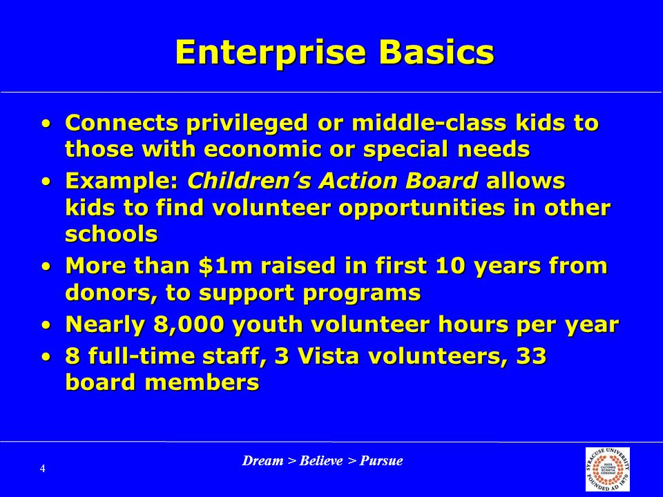 Dream > Believe > Pursue 5 Business model Volunteer programs Kids in need Kids with a need to serve Staff and volunteers: oversight, administration, expertise Donors funding for programs Better citizens Needs met Community development