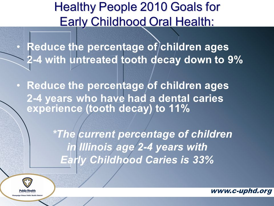 Reduce the percentage of children ages 2-4 with untreated tooth decay down to 9% Reduce the percentage of children ages 2-4 years who have had a dental caries experience (tooth decay) to 11% *The current percentage of children in Illinois age 2-4 years with Early Childhood Caries is 33% Healthy People 2010 Goals for Early Childhood Oral Health: www.c-uphd.org