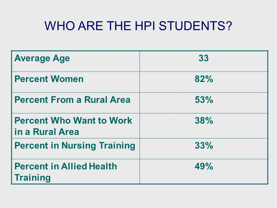 WHO ARE THE HPI STUDENTS.