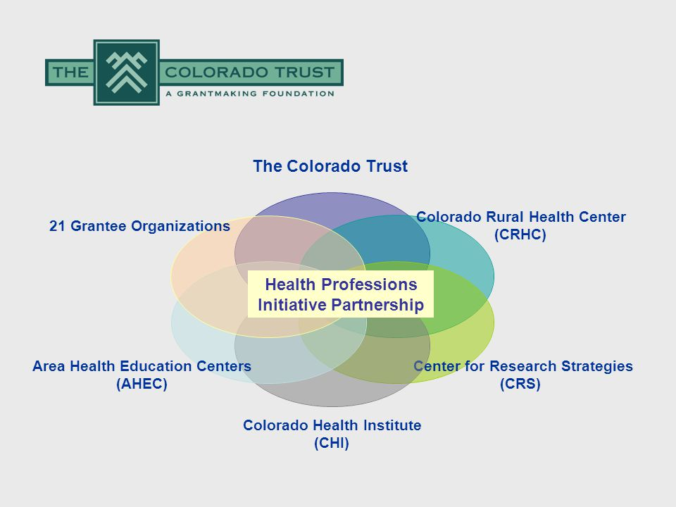 The Colorado Trust Colorado Rural Health Center (CRHC) Center for Research Strategies (CRS) Colorado Health Institute (CHI) Area Health Education Centers (AHEC) 21 Grantee Organizations Health Professions Initiative Partnership