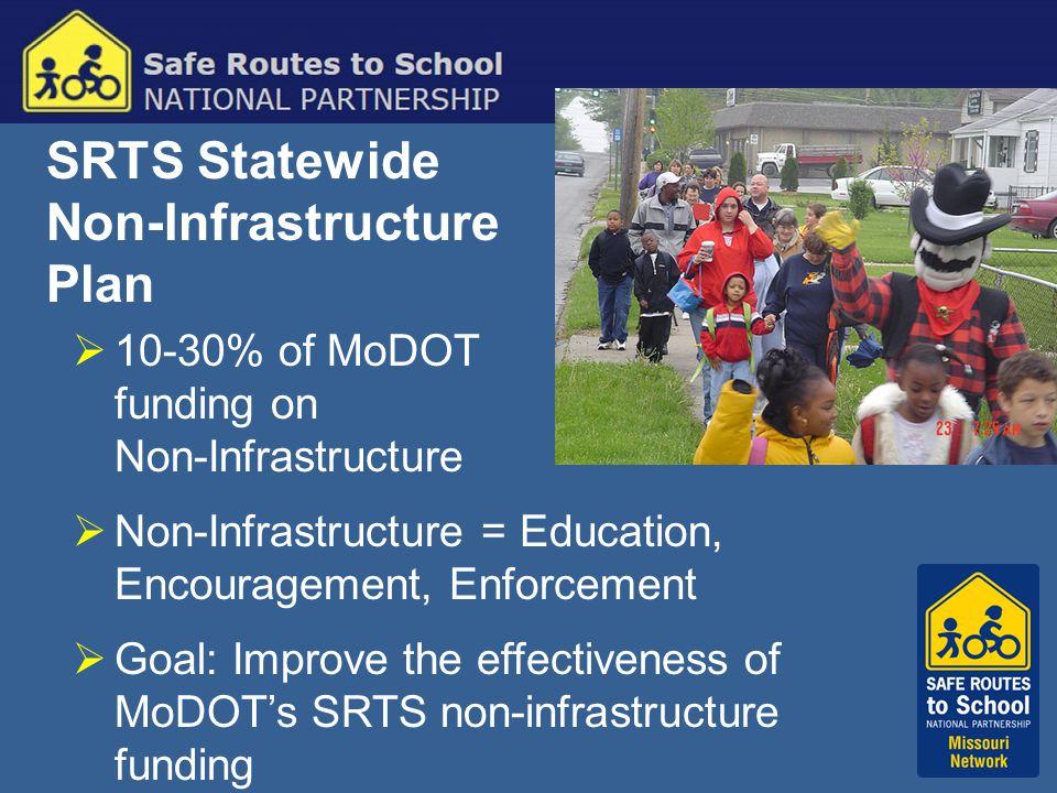 SRTS Statewide Non-Infrastructure Plan  10-30% of MoDOT funding on Non-Infrastructure  Non-Infrastructure = Education, Encouragement, Enforcement 