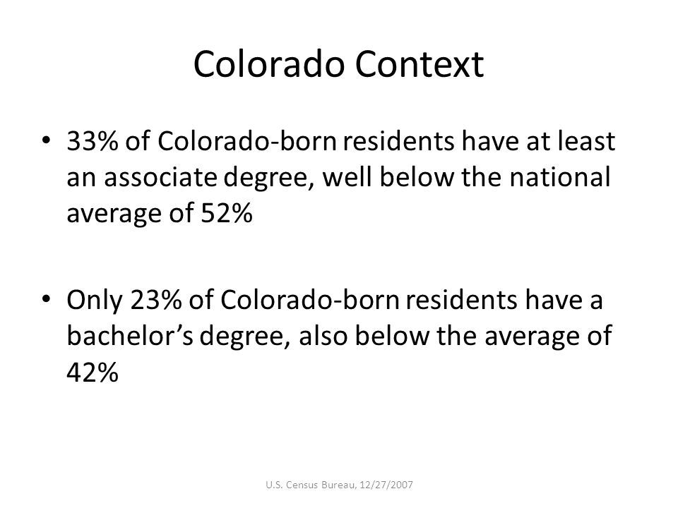 Colorado Context 33% of Colorado-born residents have at least an associate degree, well below the national average of 52% Only 23% of Colorado-born residents have a bachelor's degree, also below the average of 42% U.S.