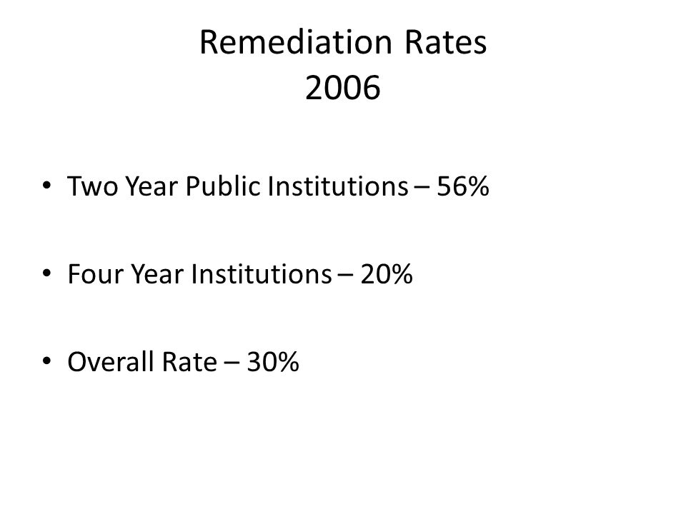 Remediation Rates 2006 Two Year Public Institutions – 56% Four Year Institutions – 20% Overall Rate – 30%