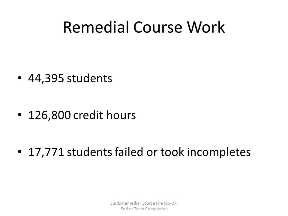 Remedial Course Work 44,395 students 126,800 credit hours 17,771 students failed or took incompletes Surds Remedial Course File (06-07) End of Term Completion