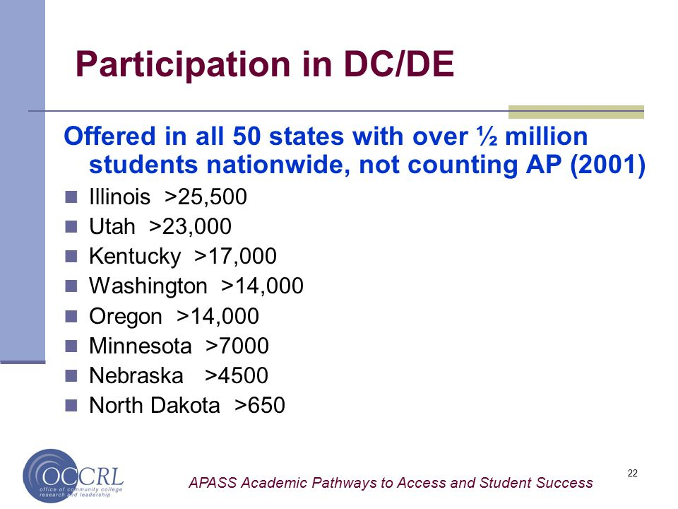 APASS Academic Pathways to Access and Student Success 22 Participation in DC/DE Offered in all 50 states with over ½ million students nationwide, not counting AP (2001) Illinois >25,500 Utah >23,000 Kentucky >17,000 Washington >14,000 Oregon >14,000 Minnesota >7000 Nebraska >4500 North Dakota >650