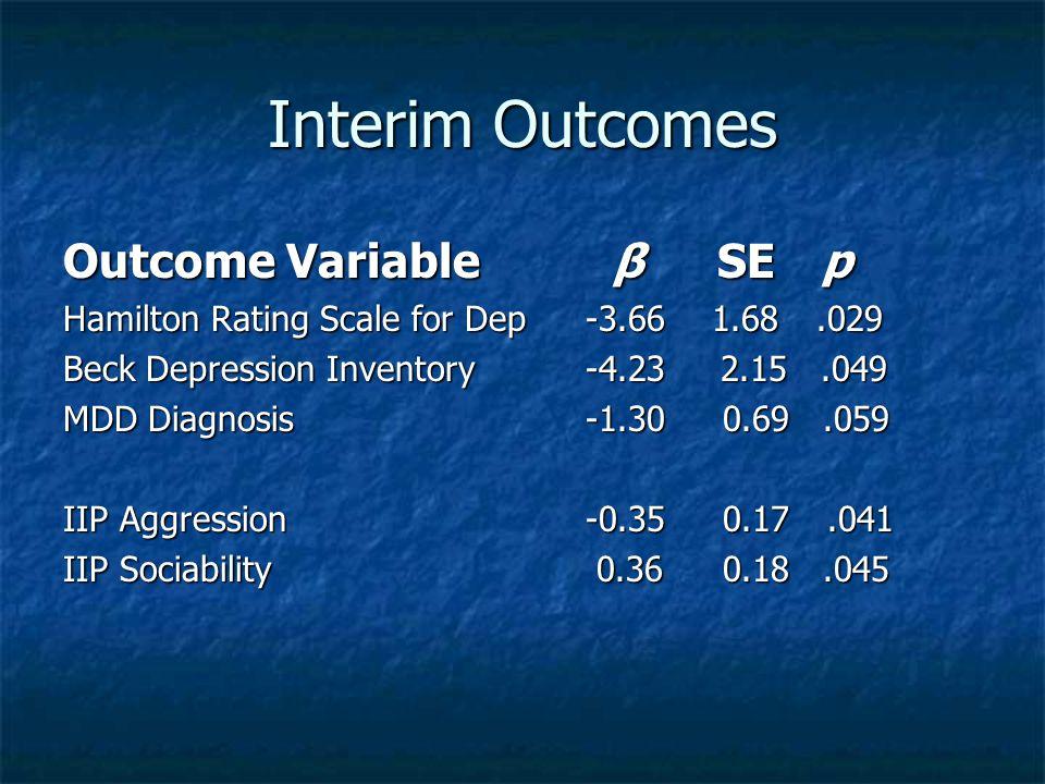 Interim Outcomes Outcome Variable β SE p Hamilton Rating Scale for Dep-3.66 1.68.029 Beck Depression Inventory-4.23 2.15.049 MDD Diagnosis-1.30 0.69.0