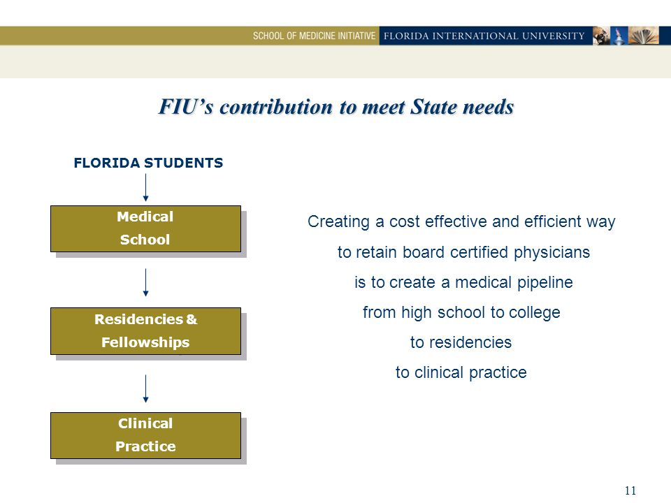 11 FIU's contribution to meet State needs Clinical Practice Clinical Practice Medical School Medical School FLORIDA STUDENTS Creating a cost effective and efficient way to retain board certified physicians is to create a medical pipeline from high school to college to residencies to clinical practice Residencies & Fellowships Residencies & Fellowships