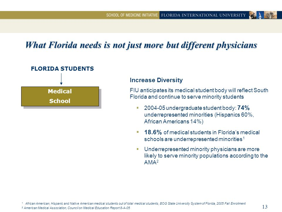 13 What Florida needs is not just more but different physicians Medical School Medical School FLORIDA STUDENTS Increase Diversity FIU anticipates its medical student body will reflect South Florida and continue to serve minority students  2004-05 undergraduate student body: 74% underrepresented minorities (Hispanics 60%, African Americans 14%)  18.6% of medical students in Florida's medical schools are underrepresented minorities 1  Underrepresented minority physicians are more likely to serve minority populations according to the AMA 2 1 African American, Hispanic and Native American medical students out of total medical students, BOG State University System of Florida, 2005 Fall Enrollment 2 American Medical Association, Council on Medical Education Report 8-A-05