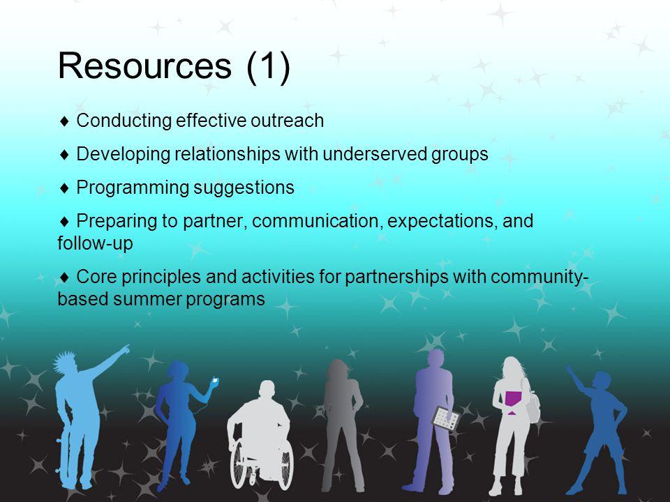 Resources (2)  Surveys  Focus group questions