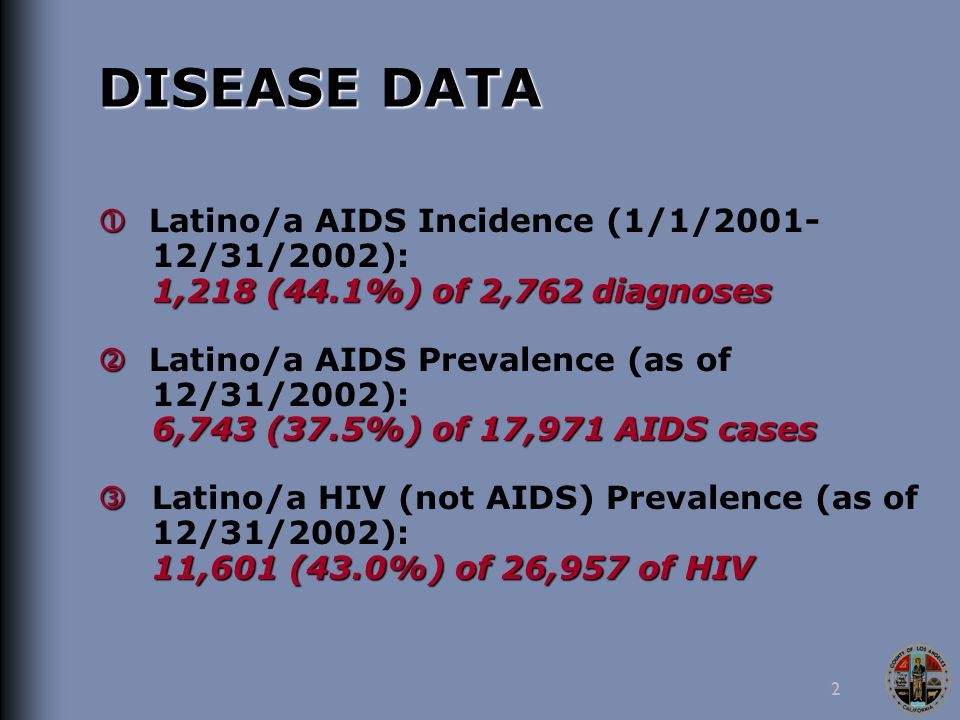 2 DISEASE DATA   Latino/a AIDS Incidence (1/1/2001- 12/31/2002): 1,218 (44.1%) of 2,762 diagnoses   Latino/a AIDS Prevalence (as of 12/31/2002): 6,743 (37.5%) of 17,971 AIDS cases   Latino/a HIV (not AIDS) Prevalence (as of 12/31/2002): 11,601 (43.0%) of 26,957 of HIV