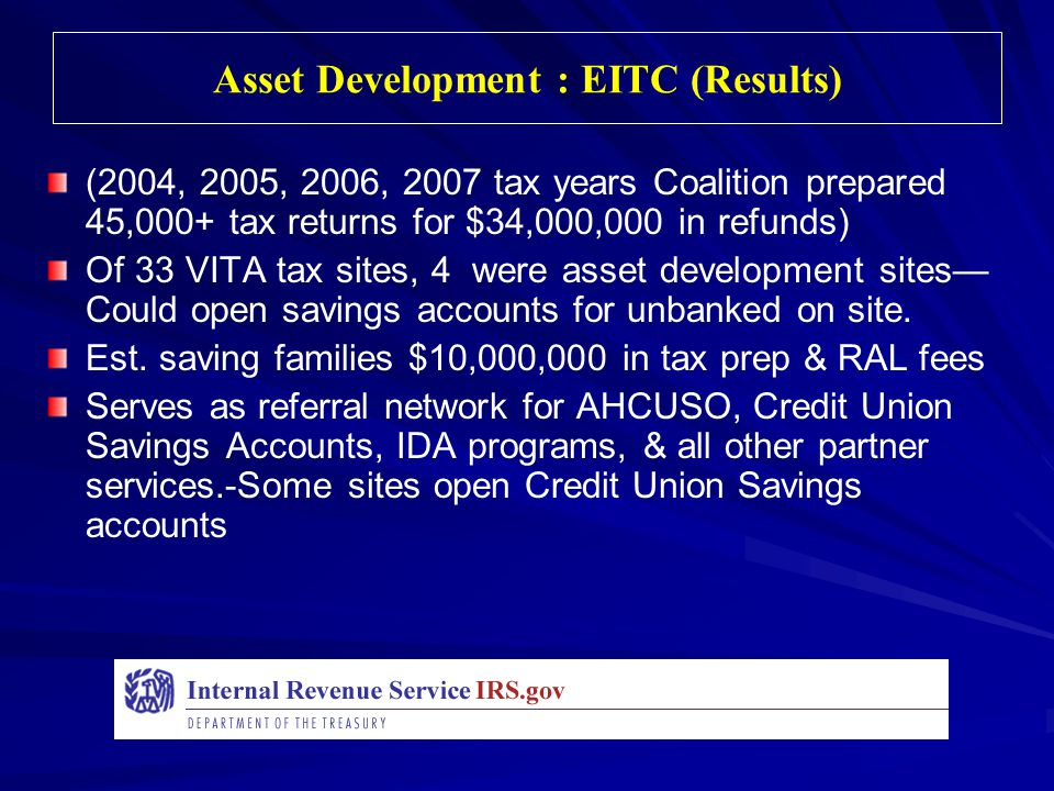 Asset Development : EITC (Results) (2004, 2005, 2006, 2007 tax years Coalition prepared 45,000+ tax returns for $34,000,000 in refunds) Of 33 VITA tax