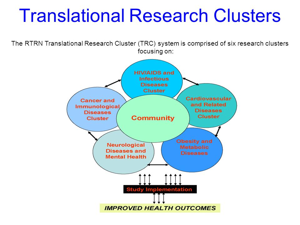 Translational Research Clusters The RTRN Translational Research Cluster (TRC) system is comprised of six research clusters focusing on: