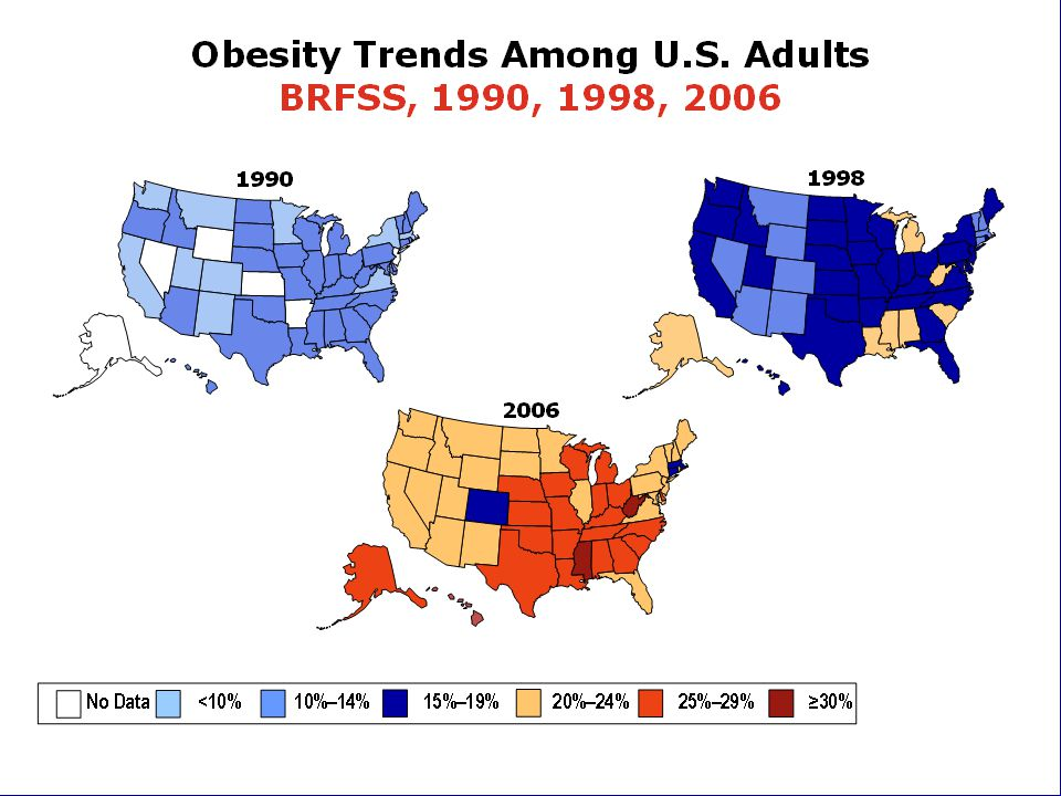 Obesity negatively impacts the nation's economy Medical costs associated with obesity for the United States have risen to $147 billion in 2008 dollars.