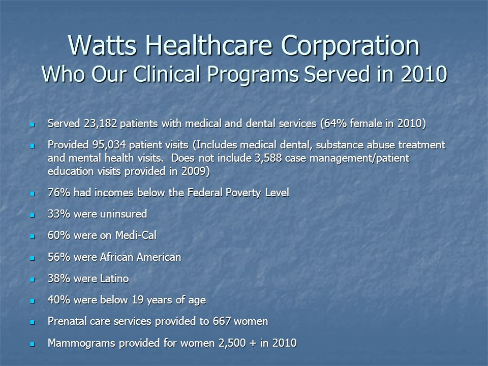 Watts Healthcare Corporation Who Our Clinical Programs Served in 2010 Served 23,182 patients with medical and dental services (64% female in 2010) Served 23,182 patients with medical and dental services (64% female in 2010) Provided 95,034 patient visits (Includes medical dental, substance abuse treatment and mental health visits.