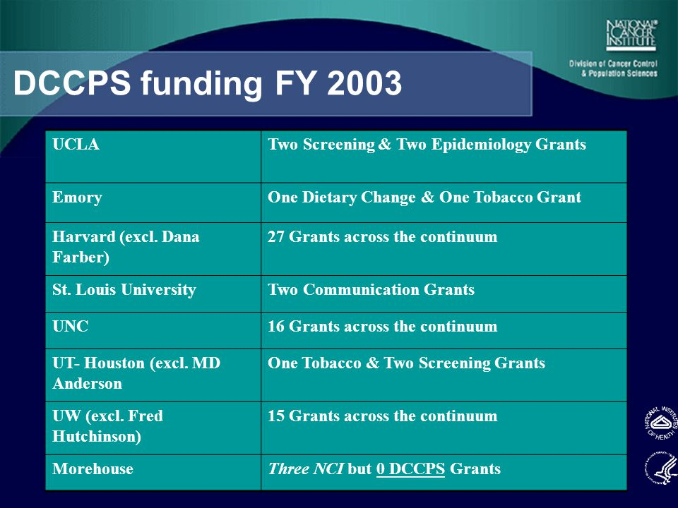 What Changes to Measure. More grant funding.  More collaborative CPCRN funding.