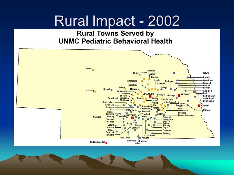Rural Impact - 2002