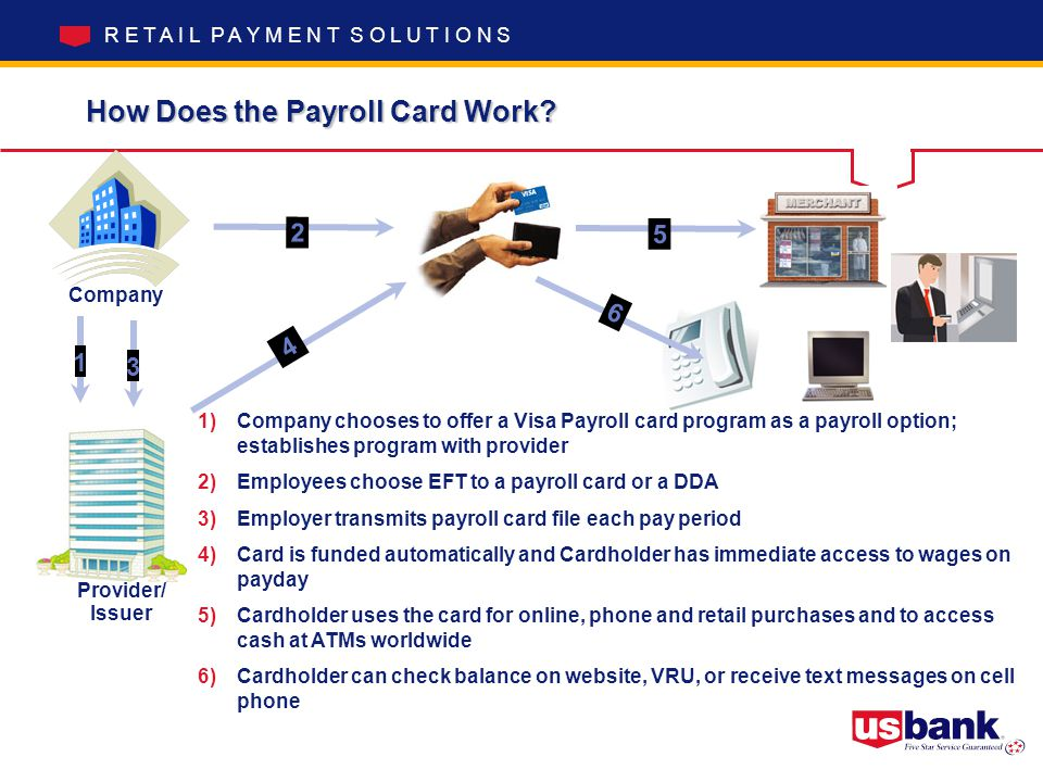 R E T A I L P A Y M E N T S O L U T I O N S 1)Company chooses to offer a Visa Payroll card program as a payroll option; establishes program with provider 2)Employees choose EFT to a payroll card or a DDA 3)Employer transmits payroll card file each pay period 4)Card is funded automatically and Cardholder has immediate access to wages on payday 5)Cardholder uses the card for online, phone and retail purchases and to access cash at ATMs worldwide 6)Cardholder can check balance on website, VRU, or receive text messages on cell phone Company Provider/ Issuer How Does the Payroll Card Work