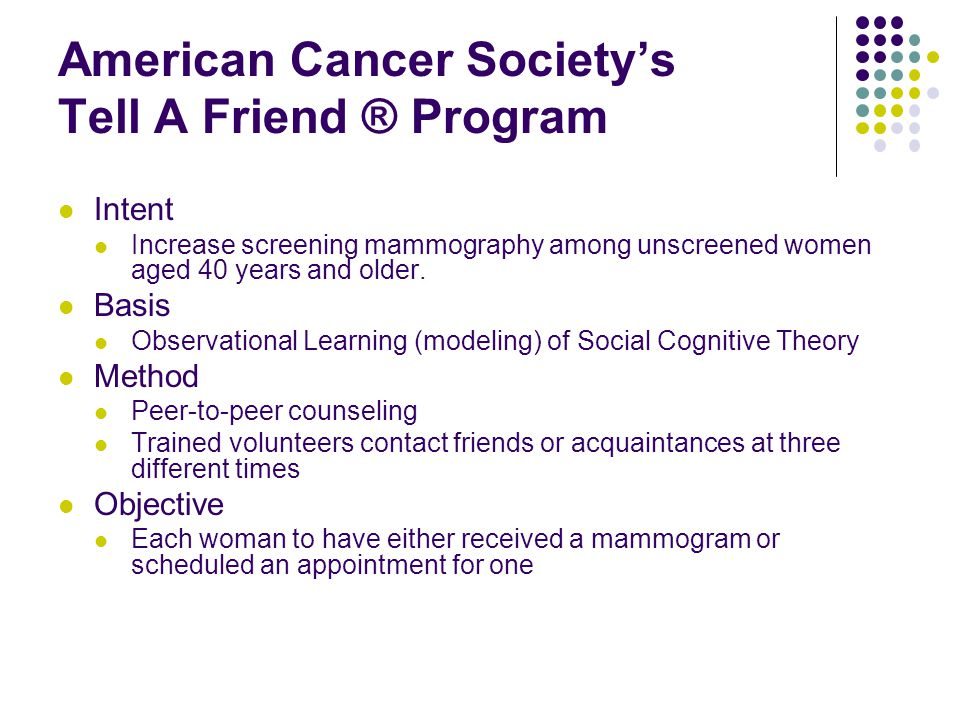 American Cancer Society's Tell A Friend ® Program Intent Increase screening mammography among unscreened women aged 40 years and older.