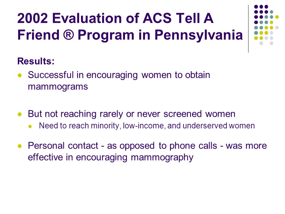 2002 Evaluation of ACS Tell A Friend ® Program in Pennsylvania Results: Successful in encouraging women to obtain mammograms But not reaching rarely or never screened women Need to reach minority, low-income, and underserved women Personal contact - as opposed to phone calls - was more effective in encouraging mammography