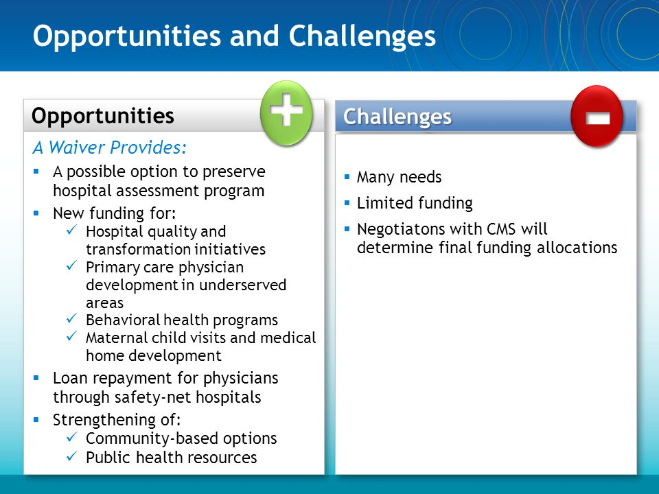 Opportunities and Challenges 10 A Waiver Provides:  A possible option to preserve hospital assessment program  New funding for: Hospital quality and transformation initiatives Primary care physician development in underserved areas Behavioral health programs Maternal child visits and medical home development  Loan repayment for physicians through safety-net hospitals  Strengthening of: Community-based options Public health resources