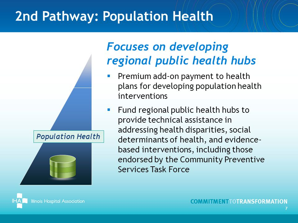 2nd Pathway: Population Health 7 Focuses on developing regional public health hubs  Premium add-on payment to health plans for developing population health interventions  Fund regional public health hubs to provide technical assistance in addressing health disparities, social determinants of health, and evidence- based interventions, including those endorsed by the Community Preventive Services Task Force Population Health